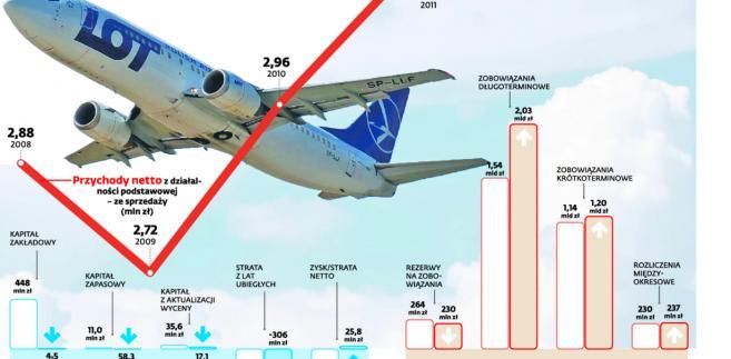 """<span class=""""autor1"""">Marek Serafin</span> redaktor prowadzący portalu lotniczego PRTL.pl"""