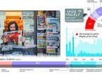 Grecja: Rząd Syrizy w pacie już na starcie