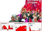 Turecka gospodarka już nie pracuje dla władzy. Muzułmańscy konserwatyści w odwrocie?