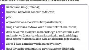 Niektóre dane gromadzone w rejestrze PESEL
