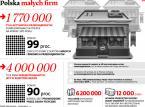 """Mniejsze firmy w centrum uwagi. Rząd PiS stawia na """"więcej Polski"""" w gospodarce"""