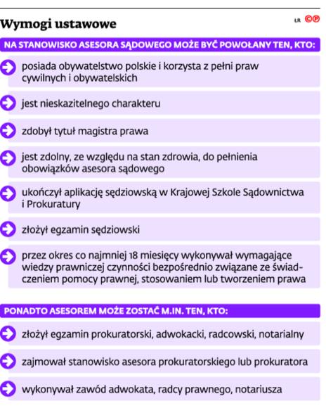 Wymogi ustawowe