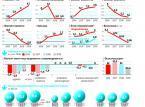 Deficyt w ryzach, ale nie za darmo