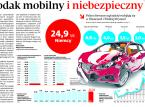 Polacy coraz częściej powodują wypadki na unijnych drogach
