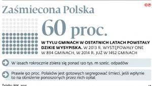 Zaśmiecona Polska