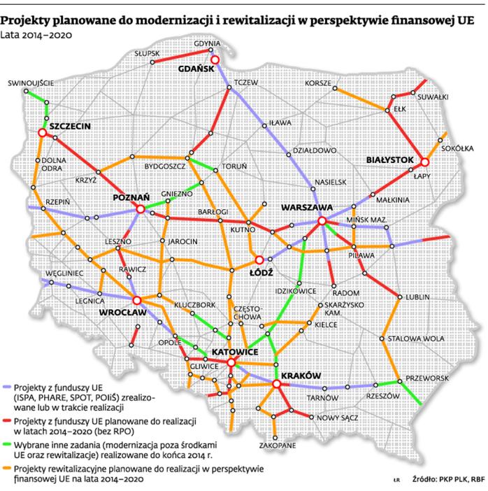 Mapa Wielkiej Modernizacji Na Kolei 10 Lat Utrudnien Na Torach