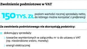 Zwolnienie podmiotowe w VAT