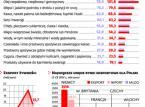 Świąteczne zakupy bez czeskich produktów? Polscy rolnicy wzywają do bojkotu