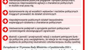 Zasady neutralności politycznej