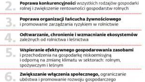 Cele PROW 2014-2020