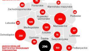 Publiczny Program Polityki Zdrowotnej w Polsce