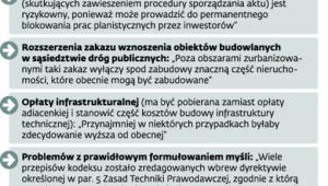 Rada Legislacyjna punktuje projekt