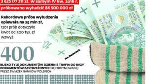 Przestępcy lubią bankowość