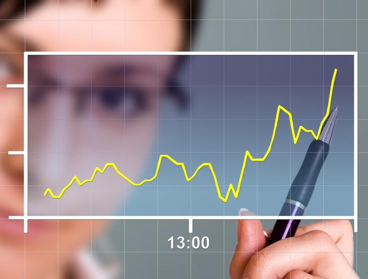 Inwestycje, akcje, giełda, zyski, wykres