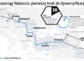 Europa ma sposób na odcięcie Gazpromu