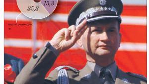Czy popierasz pomysł odebrania stopni generalskich Wojciechowi Jaruzelskiemu oraz Czesławowi Kiszczakowi?