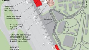 Plany rozbudowy lotniska Chopina na warszawskim Okęciu