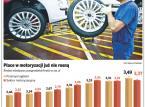Pracownicy polskich fabryk samochodów chcą podwyżek