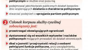 Wytyczne KPRM dla urzędników rządowych