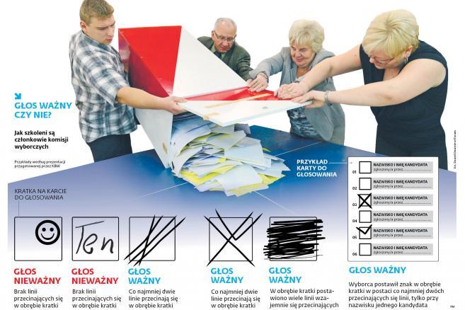 Sprawdź Gdzie Nie Może Wisieć Plakat Wyborczy I Jakie Są