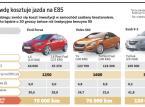Nowe ekologiczne paliwo – BIO85– będzie tańsze od benzyny o 30 groszy
