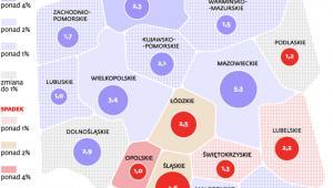 Zmiany liczby ludności województw w latach 2001 - 2011